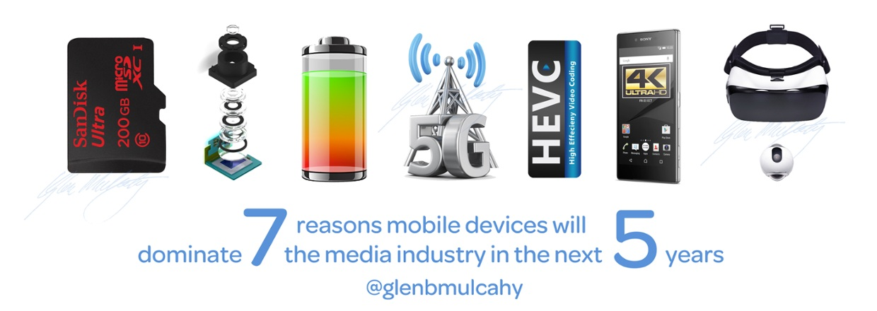 7 Reasons Mobile will dominate the media by 2021.