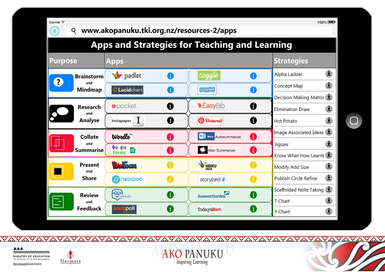 Apps and Strategies for Teaching and Learning