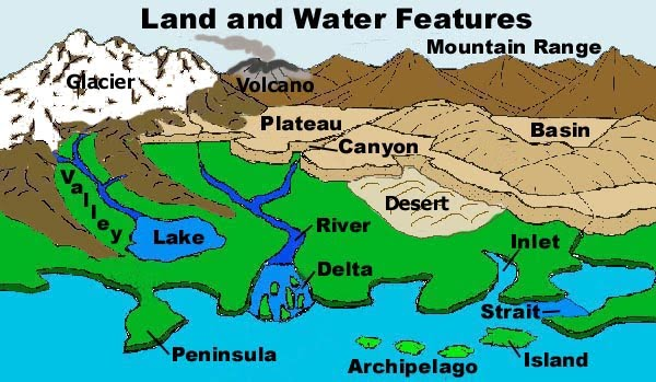 Image result for land and water forms