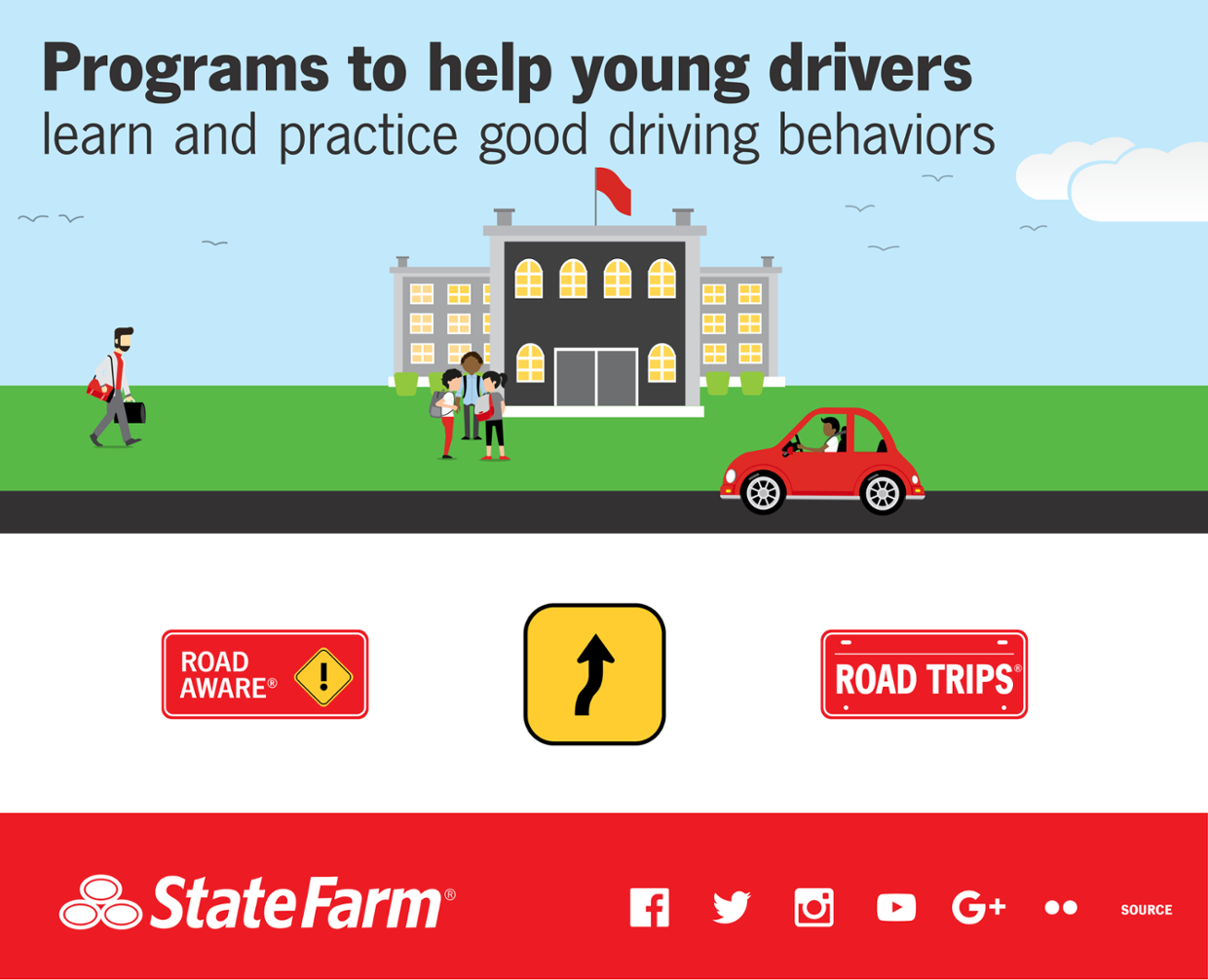 Programs to help young drivers