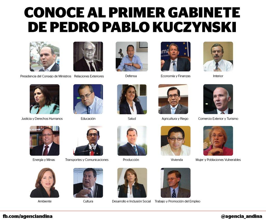 Conoce la trayectoria de los integrantes del primer for Ministros del peru