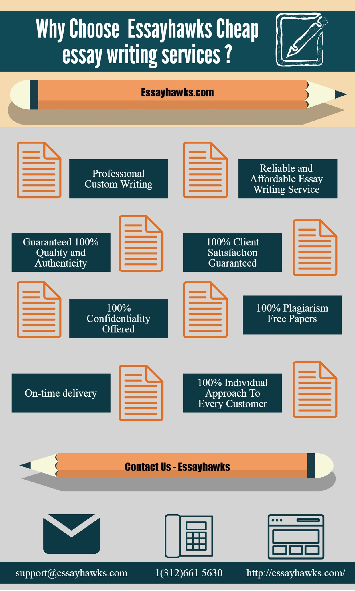 Cheapest essay editing