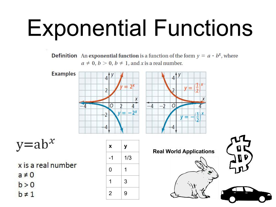 Investigating Exponential Functions - ThingLink
