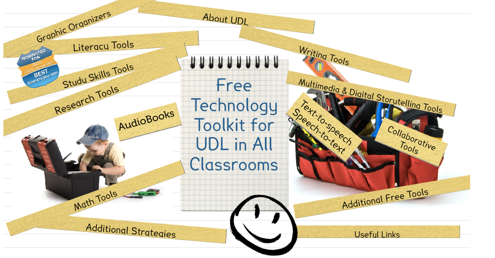 Udltechtoolkit - About UDL , Writing tools , Graphic orga...