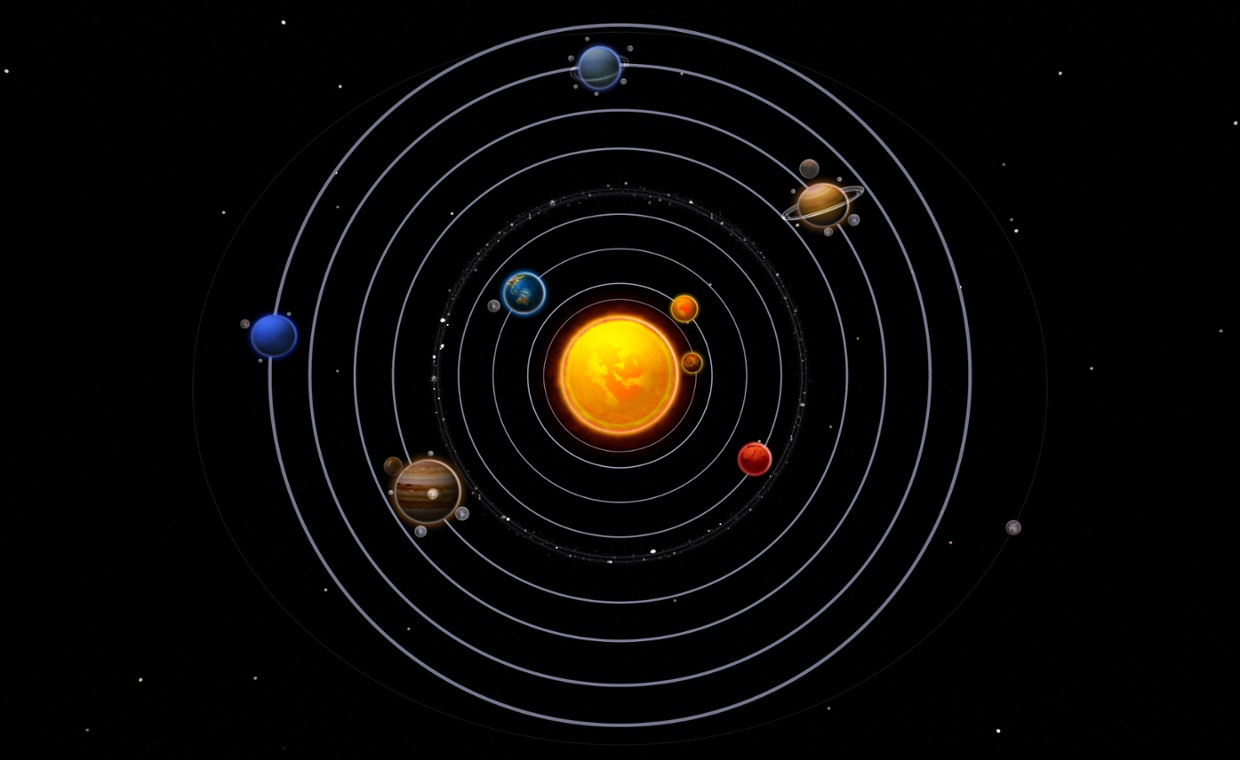 Welcome to our Solar System!