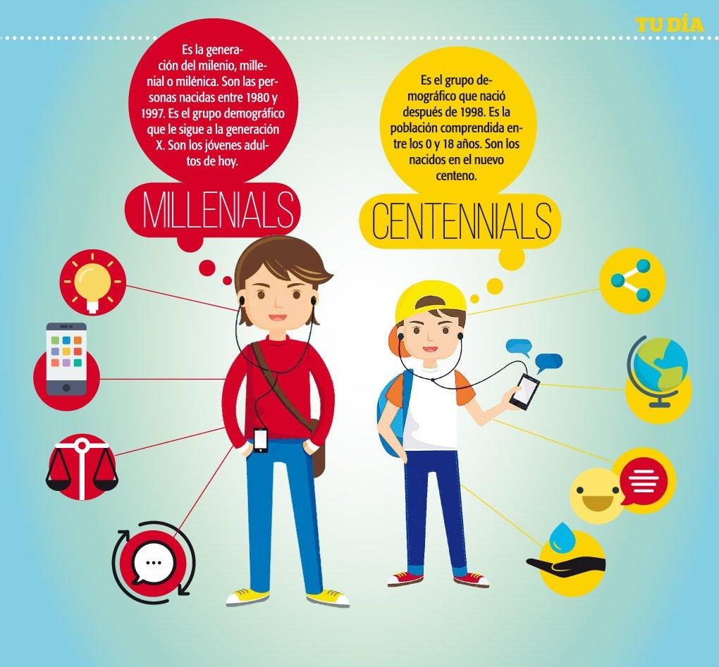 Hijos digitales