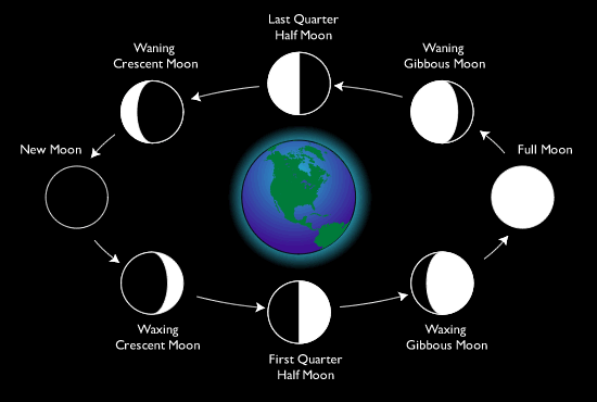 What does a waxing crescent moon look like 10