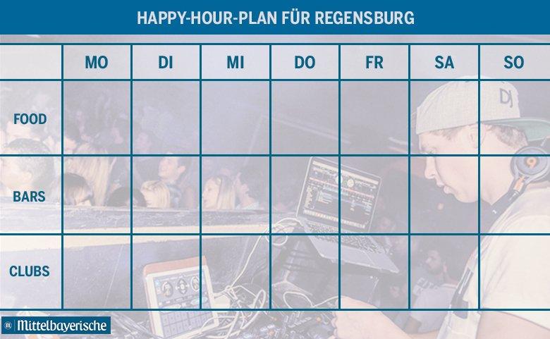 der happy hour plan f r regensburg hochschule nachrichten mittelbayerische. Black Bedroom Furniture Sets. Home Design Ideas
