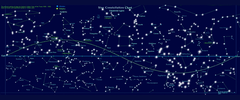 A Beginner's Guide to Astronomy - Sky & Telescope