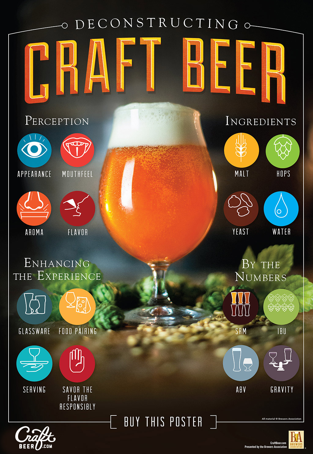 what is craft beer learn about craft beer