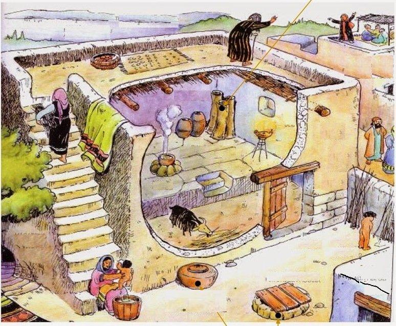 Com 39 era la casa dove abitava ges a nazaret for Interno della casa
