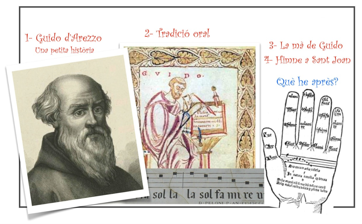 The Tale of Guido d'Arezzo , Guidonian Hand , Himno a San...
