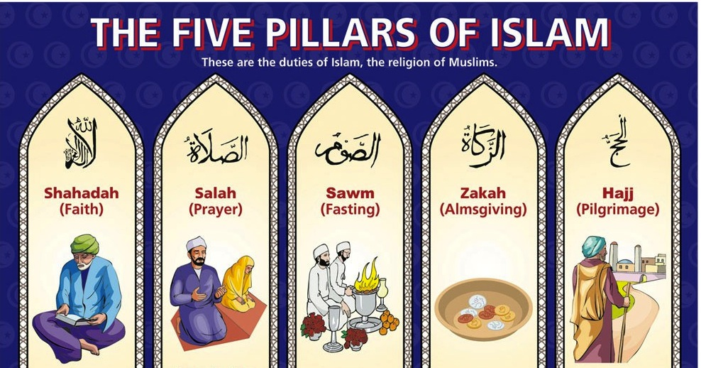 Part Of The Islam Faith Was To Believe In One God, Allah
