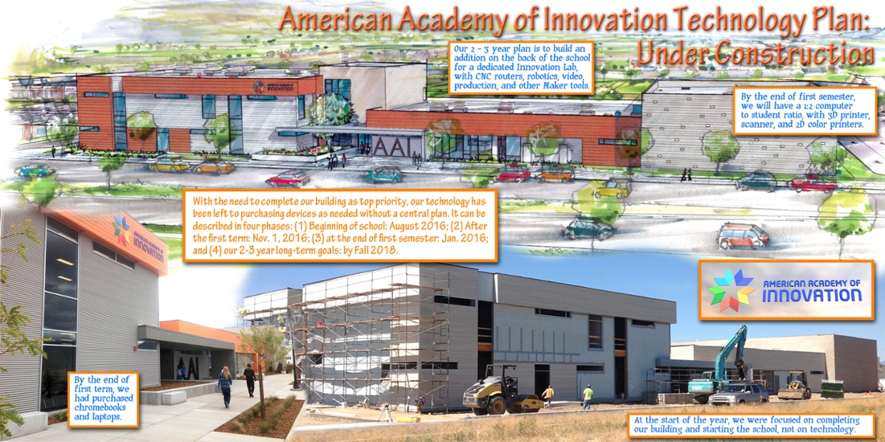American Academy of Innovation Technology Plan