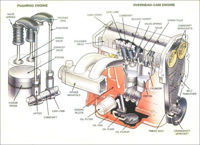 Scaletowidth on Cut Away Image Of Cylinder Spark Plug