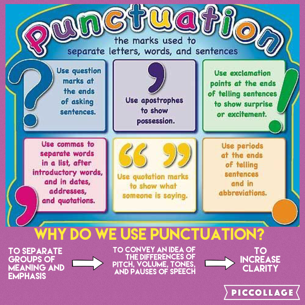 Punctuation Explained (by Punctuation!)