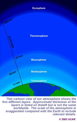 diagram iss the atmosphere diagram ishikawy szablon word the atmosphere