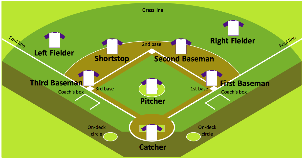 a comparison of the games of baseball and softball Top 10 best baseball board games robert carroll  united states joplin missouri recommend 47 500  i have been an avid baseball fan since i was a yuet in fact .
