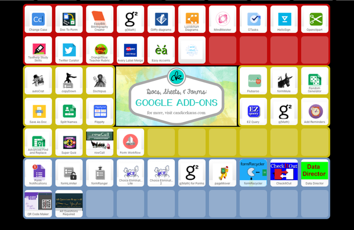 Google Add-Ons for Educators {Updated Spring 2017}