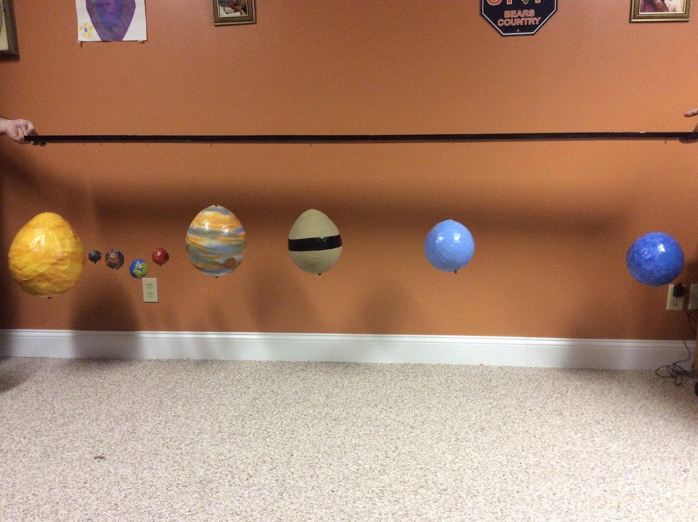 Scalar Solar System Model