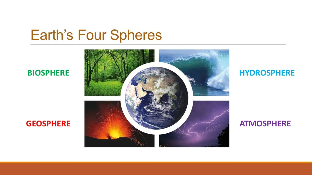 the four spheres Smart videos for curious minds of all ages, a free resource for parents & teachers: science, art, nature, animals, space, tech, diy, food, music, animation, and more.