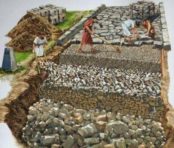 This is Roman Roads