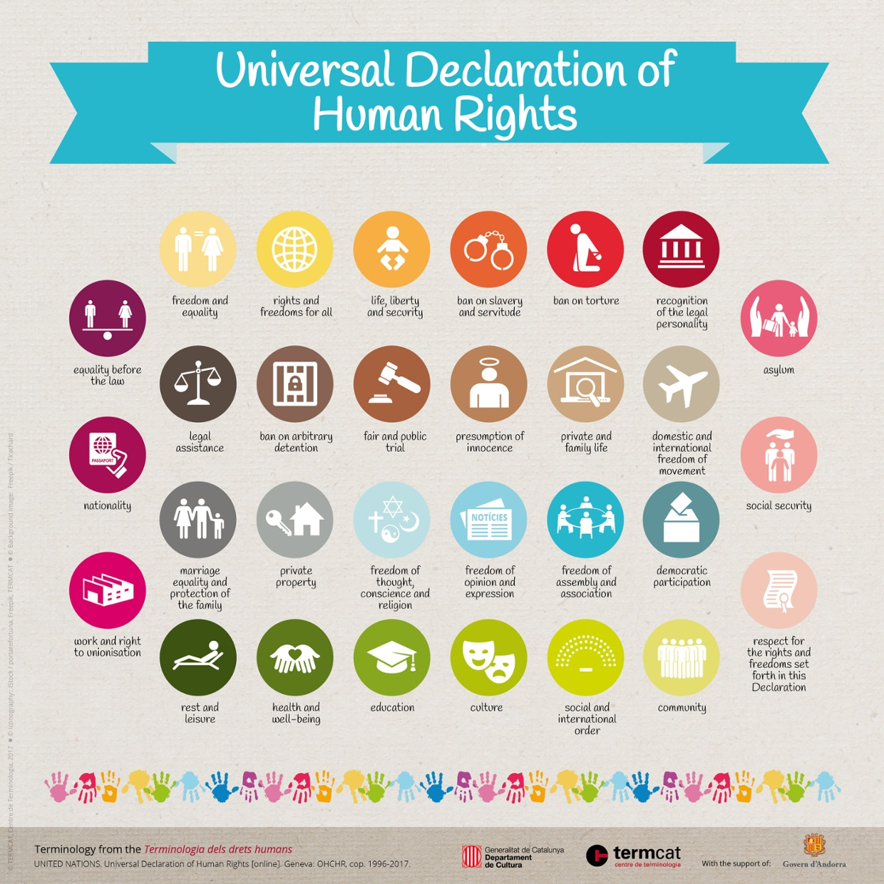 universal declaration of human rights International Human Rights Law 2 years ago 5634
