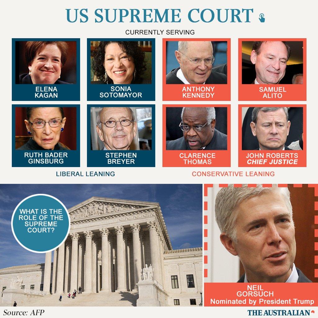 Supreme Court Nominee Neil Gorsuch Calls Trump's Judiciary