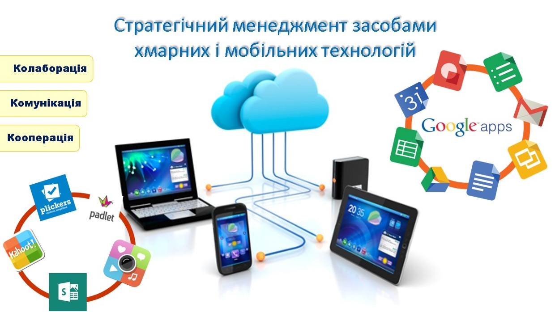 Хмарні та мобільні технології