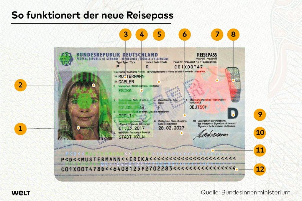 ausweis dokumentennummer personalausweis