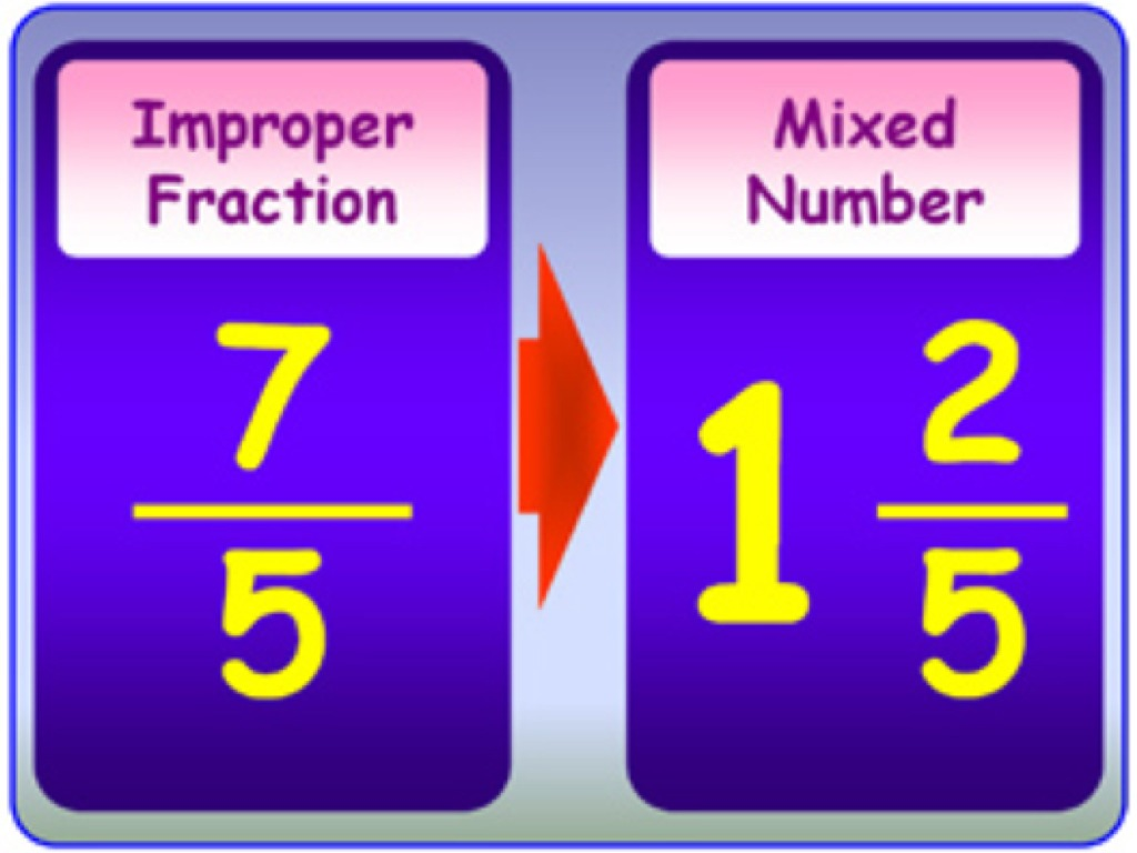 what is an improper fraction and mixed numbers