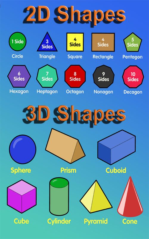2D and 3D Shapes By Sierra - ThingLink