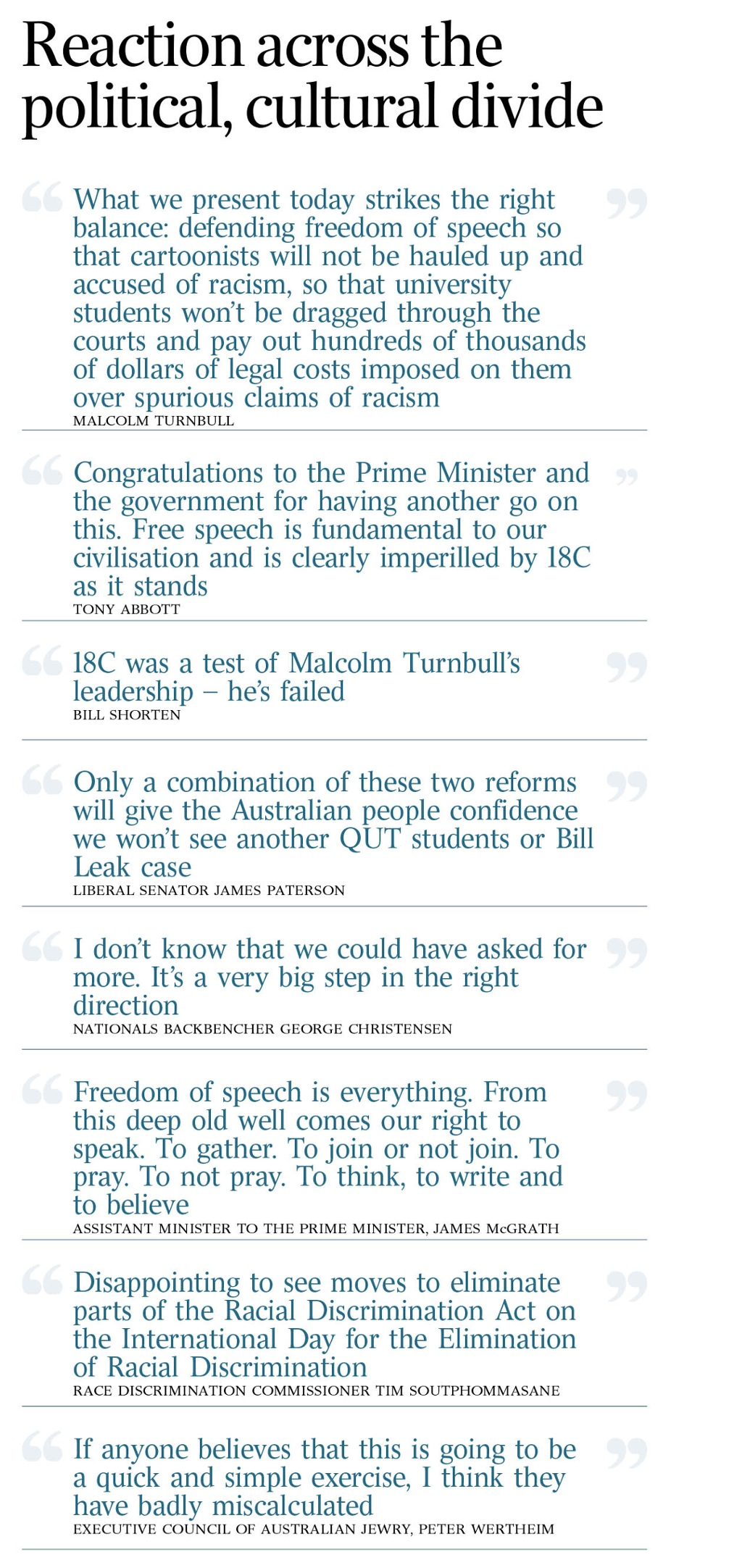 Malcolm Turnbull's crusade for free speech with 18C reforms