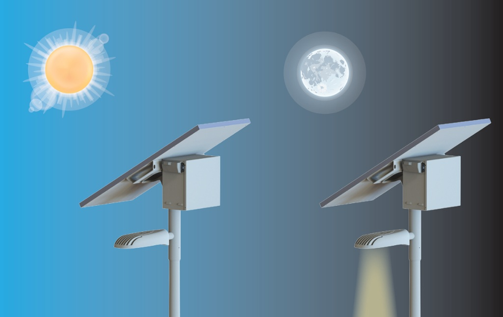 How A Solar Light Works Lighting Sol By