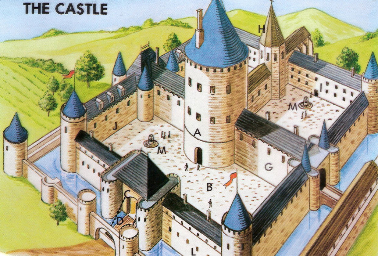 an analysis of medieval castles More recent historical analysis, however  in england, ruined medieval castles became fashionable again in the middle of the 18th century.