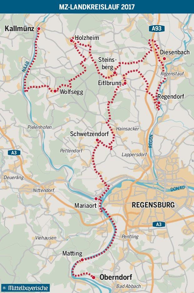Landkreislauf Regensburg