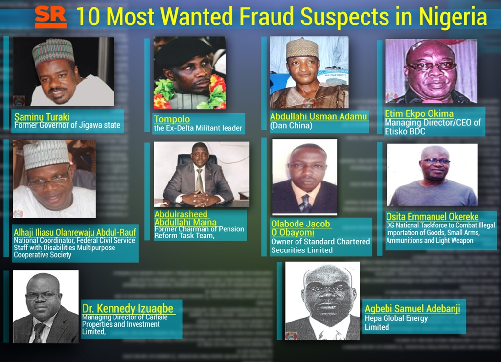 10 Most Wanted Fraud Suspects In Nigeria | Sahara Reporters