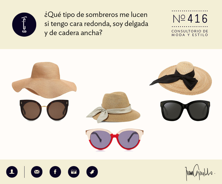 TUATU – Consultorio: ¿Qué tipo de sombreros me lucen si tengo cara ...