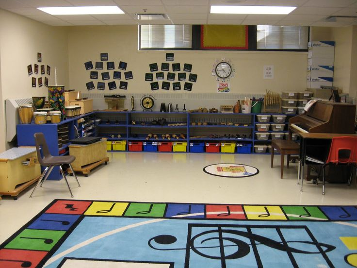 Music Classroom Decoration ~ Gardner s multiple intelligences in the music classroom
