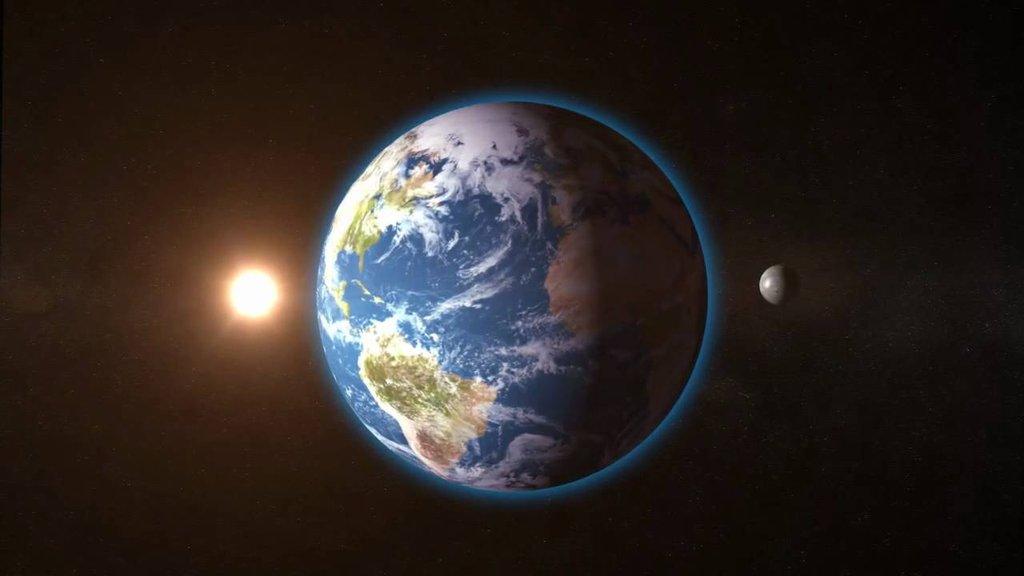 الارض تتحرك
