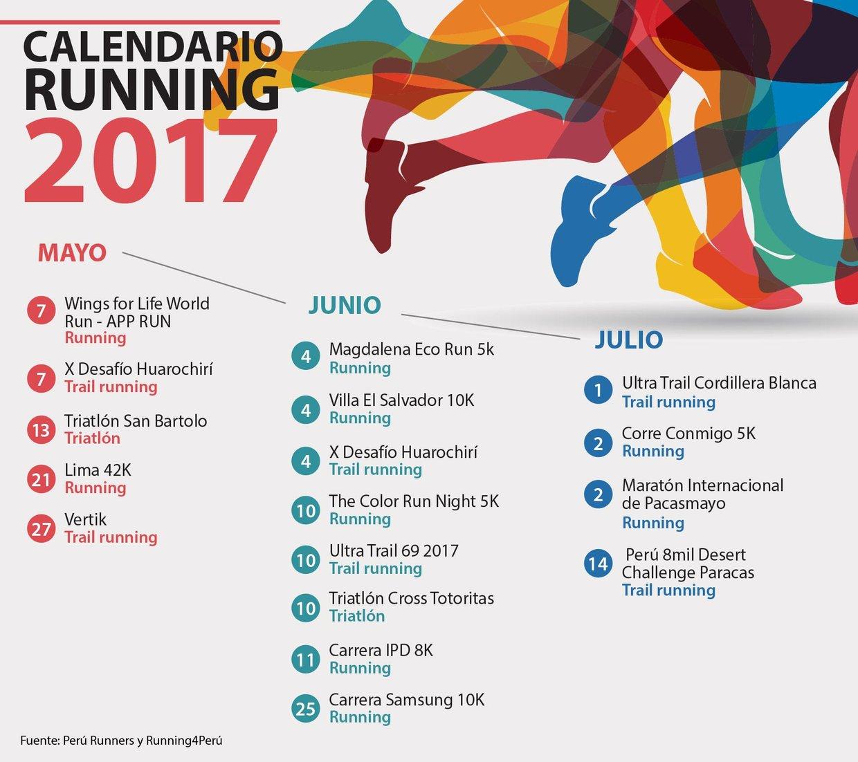 Calendario Running.Calendario Running 2017