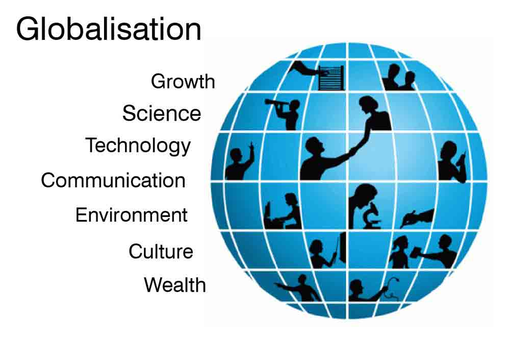 globalisatio Globalization is a constitutive feature of the modern world, and modern history includes many examples of globalization (giddens 1990) as we saw above, nineteenth-century thinkers captured at least some of its core features the compression of territoriality composed an important element of their lived experience.