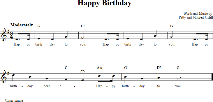 Happy Birthday Notes For Ukulele