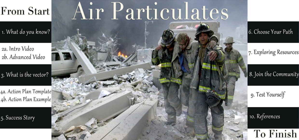 Air Particulates Interactive Toolkit