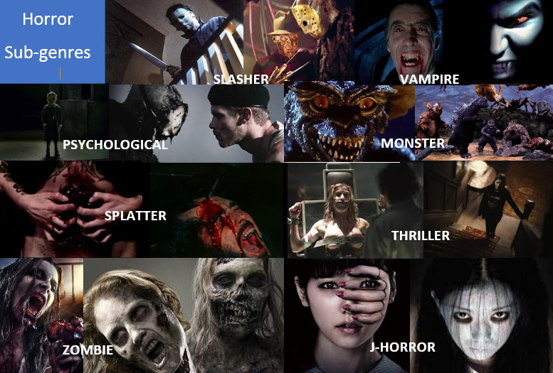 Horror Genre Research - EERIE PRODUCTIONS