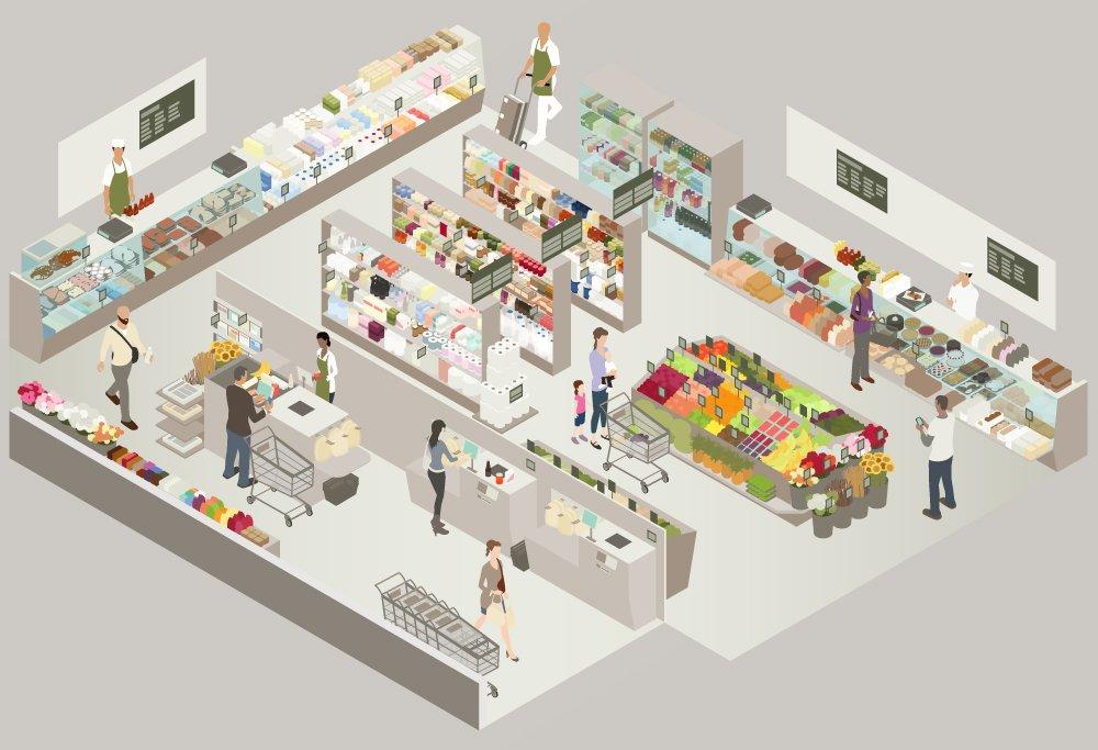 Supermarkt Aufbau