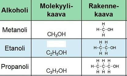 Metanoli Rakennekaava
