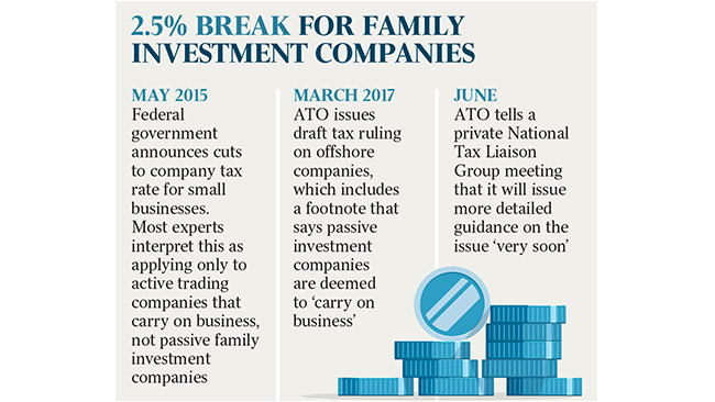 Ato Signals Tax Windfall For Wealthy