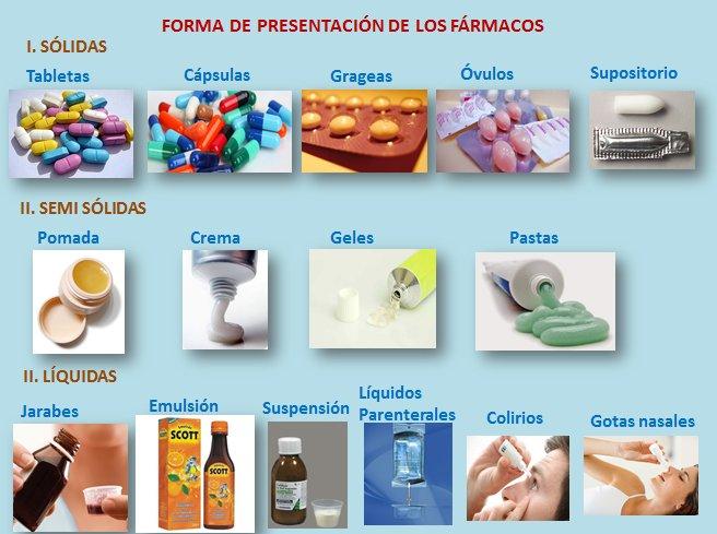 Medicamentos clasificaci n y formas farmaceuticas FORMAS FARMAC UTICAS