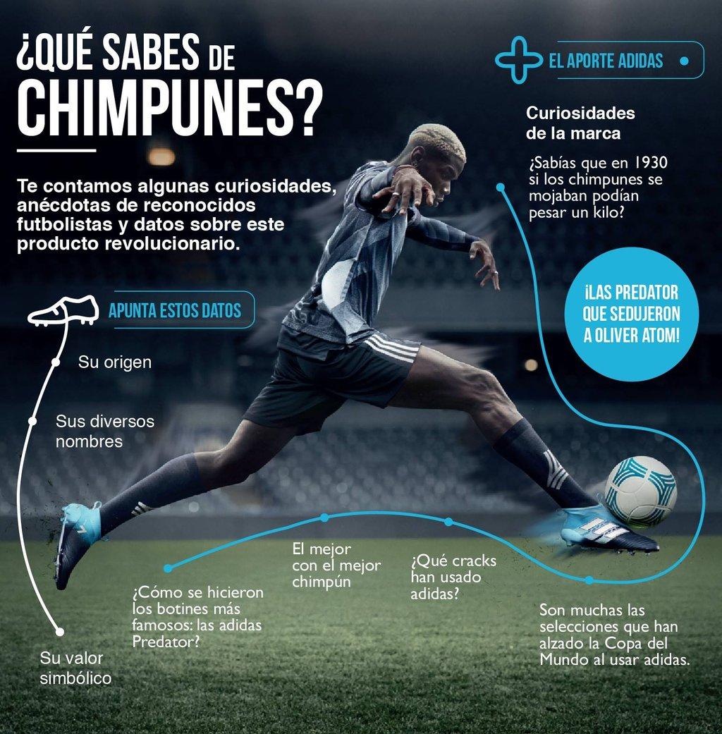 Fútbol: ¿cuál ha sido la evolución de los botines? | Adidas